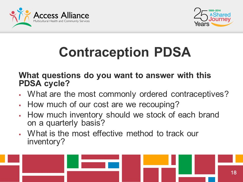  18 Contraception PDSA What questions do you want to answer with this PDSA cycle.