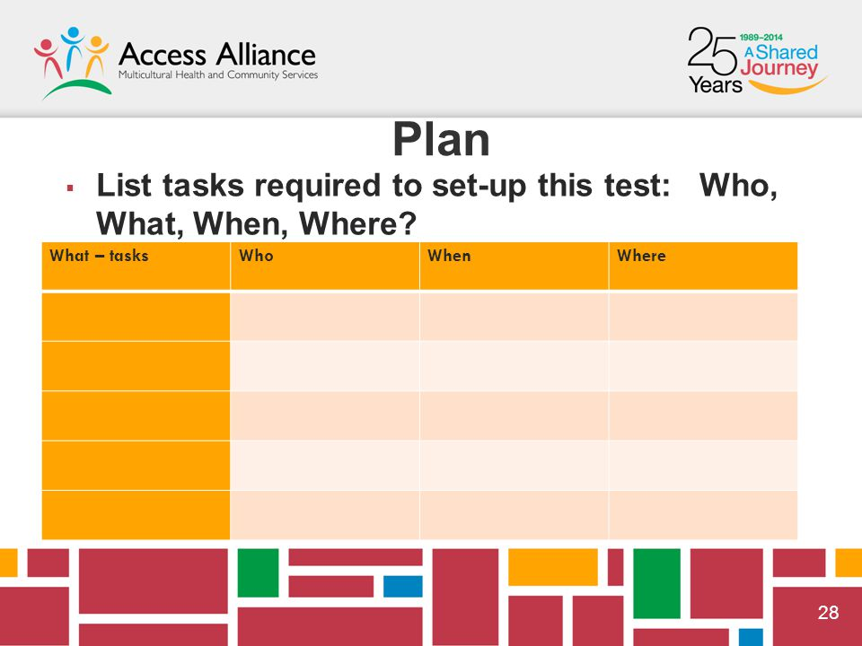  28 Plan  List tasks required to set-up this test: Who, What, When, Where.
