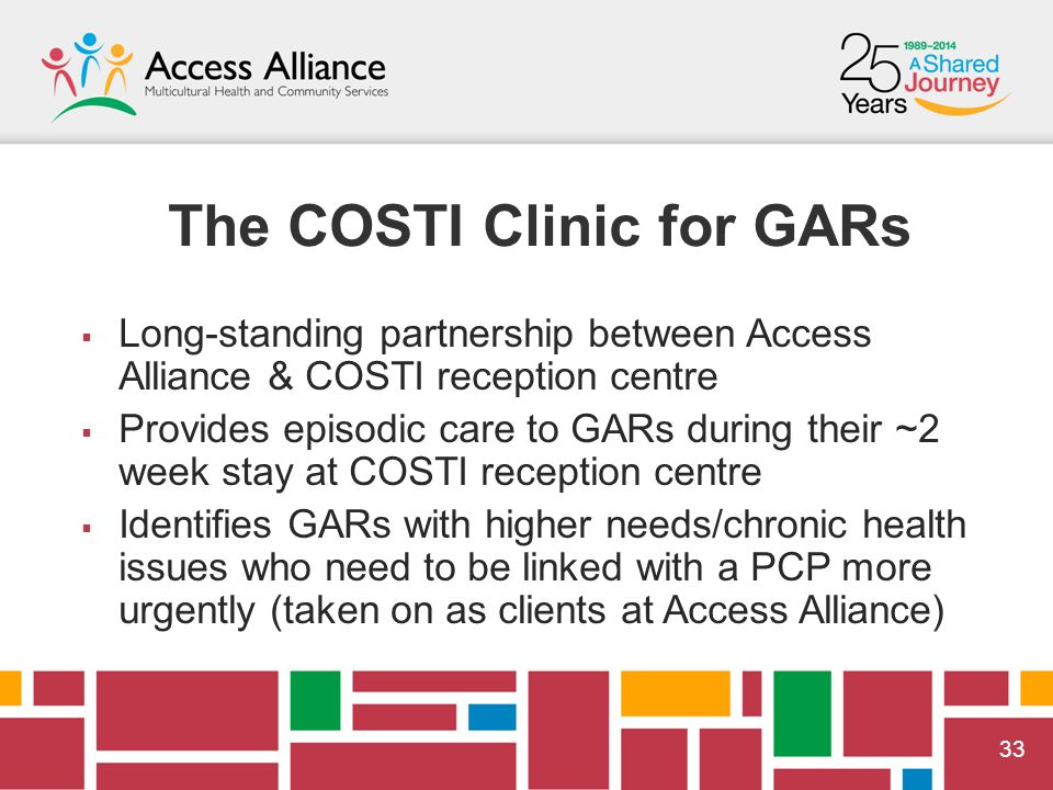  33 The COSTI Clinic for GARs  Long-standing partnership between Access Alliance & COSTI reception centre  Provides episodic care to GARs during their ~2 week stay at COSTI reception centre  Identifies GARs with higher needs/chronic health issues who need to be linked with a PCP more urgently (taken on as clients at Access Alliance)