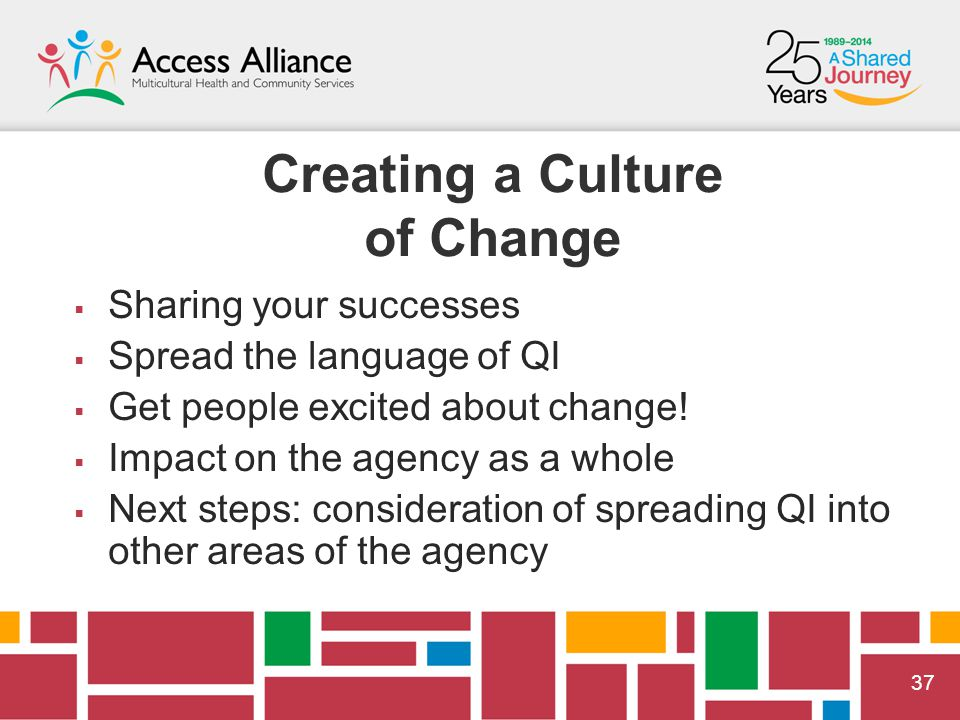  37 Creating a Culture of Change  Sharing your successes  Spread the language of QI  Get people excited about change.