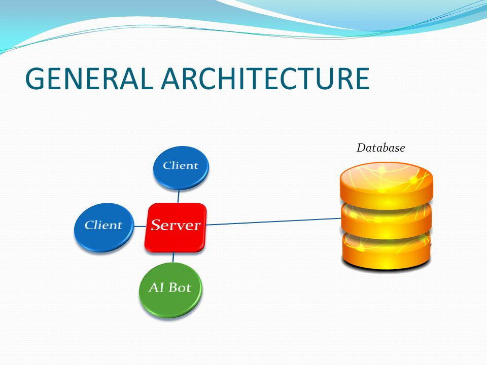 GENERAL ARCHITECTURE Database