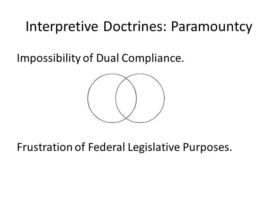 Interpretive Doctrines: Paramountcy Impossibility of Dual Compliance. Frustration of Federal Legislative Purposes.