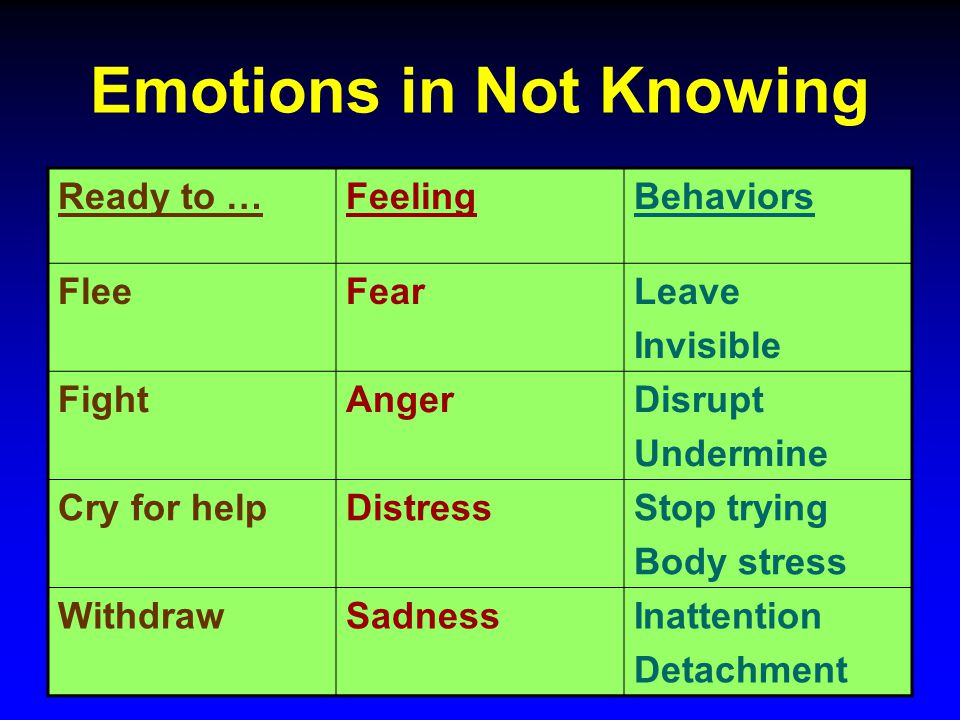 Emotions in Not Knowing Ready to …FeelingBehaviors FleeFearLeave Invisible FightAngerDisrupt Undermine Cry for helpDistressStop trying Body stress WithdrawSadnessInattention Detachment