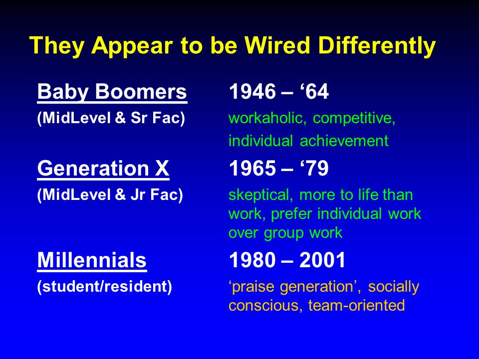 They Appear to be Wired Differently Baby Boomers1946 – '64 (MidLevel & Sr Fac)workaholic, competitive, individual achievement Generation X1965 – '79 (MidLevel & Jr Fac)skeptical, more to life than work, prefer individual work over group work Millennials1980 – 2001 (student/resident)'praise generation', socially conscious, team-oriented