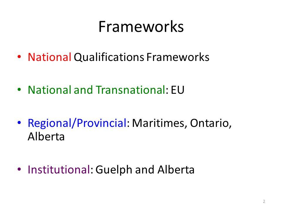 National New Zealand: 10 levels Australia: 360 o EU: national, but also European Qualifications Framework US: Lumina Foundation Canada 3