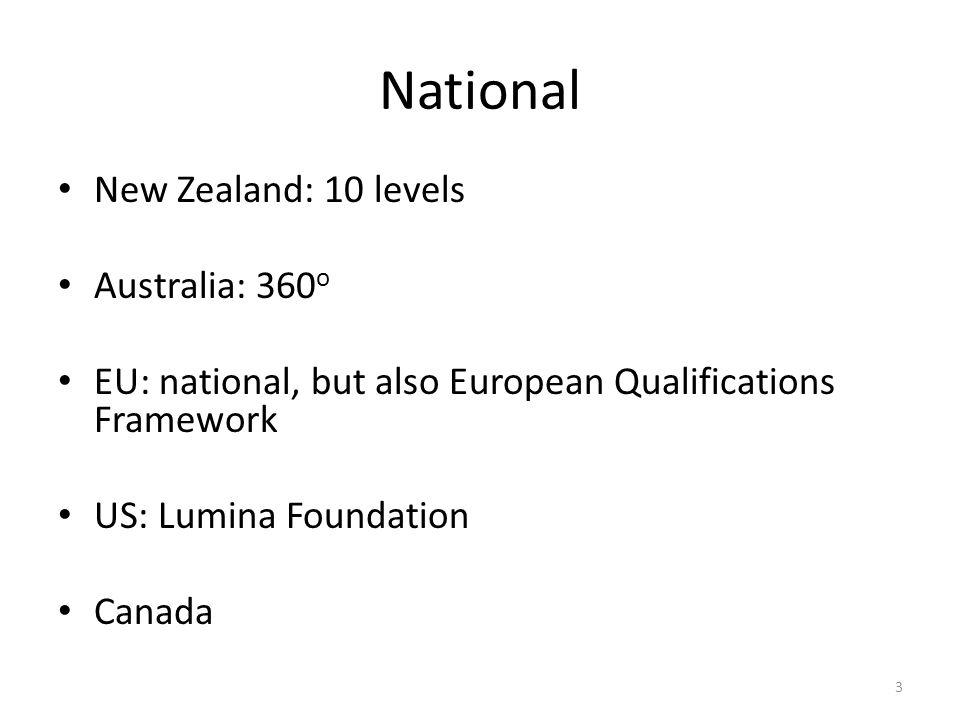 New Zealand Qualifications Framework 4