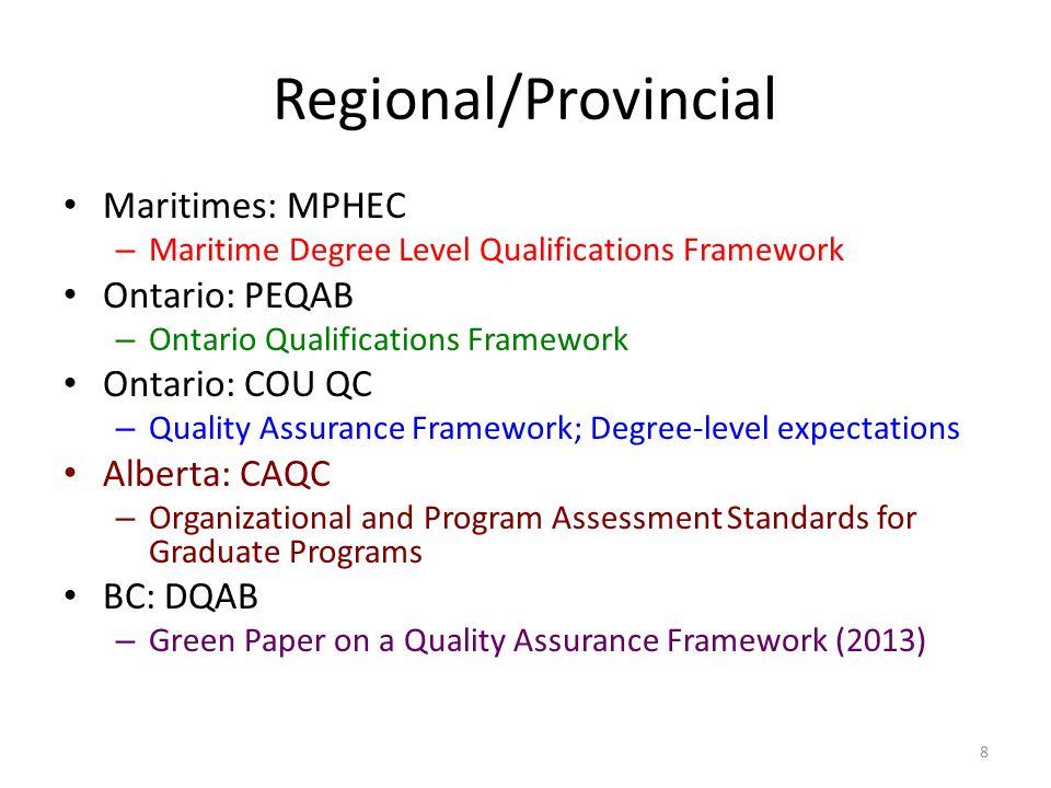 Ontario Qualifications Framework 9