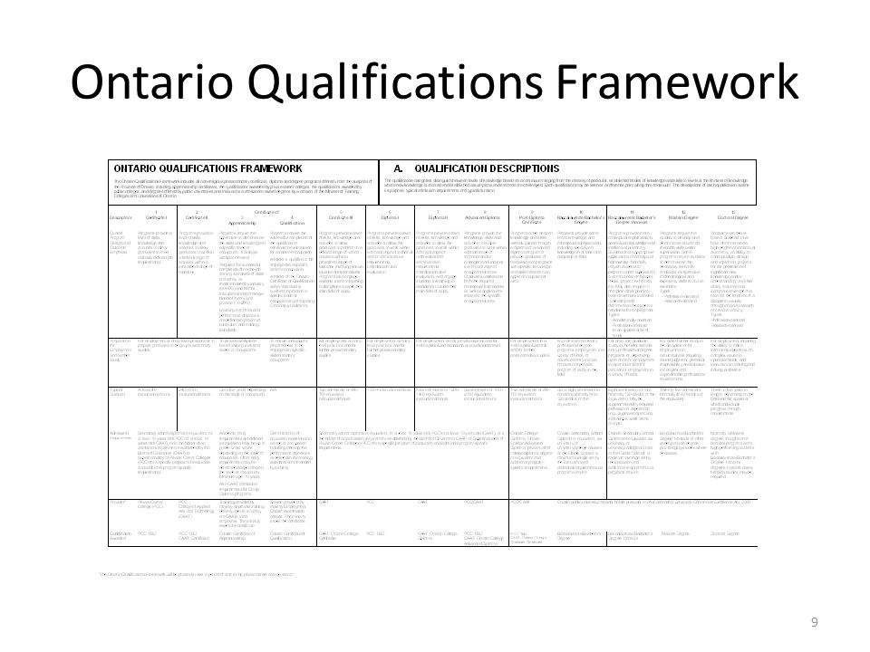 Ontario Qualifications Framework 9