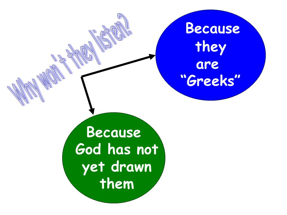 """Because they are """"Greeks"""" Because God has not yet drawn them"""
