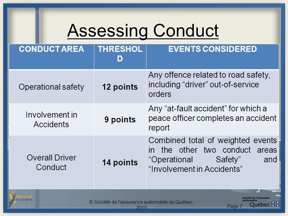 Assessing Conduct comportement © Société de l'assurance automobile du Québec, 2010 Page 7 CONDUCT AREATHRESHOL D EVENTS CONSIDERED Operational safety1