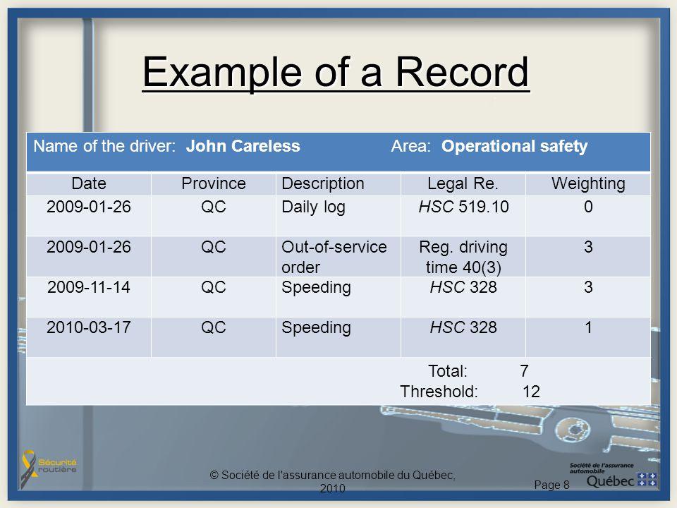 Example of a Record © Société de l'assurance automobile du Québec, 2010 Page 8 Name of the driver: John Careless Area: Operational safety DateProvince