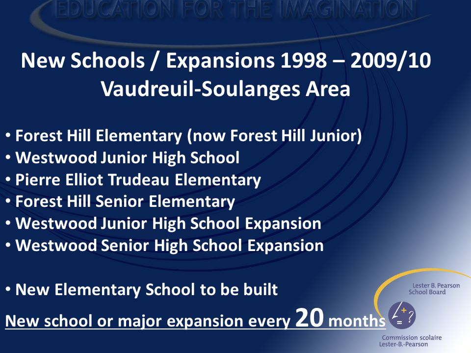New Schools / Expansions 1998 – 2009/10 Vaudreuil-Soulanges Area Forest Hill Elementary (now Forest Hill Junior) Westwood Junior High School Pierre Elliot Trudeau Elementary Forest Hill Senior Elementary Westwood Junior High School Expansion Westwood Senior High School Expansion New Elementary School to be built New school or major expansion every 20 months