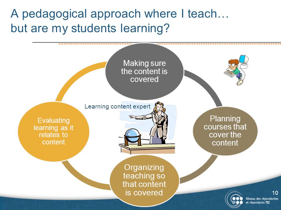A pedagogical approach where I teach… but are my students learning.