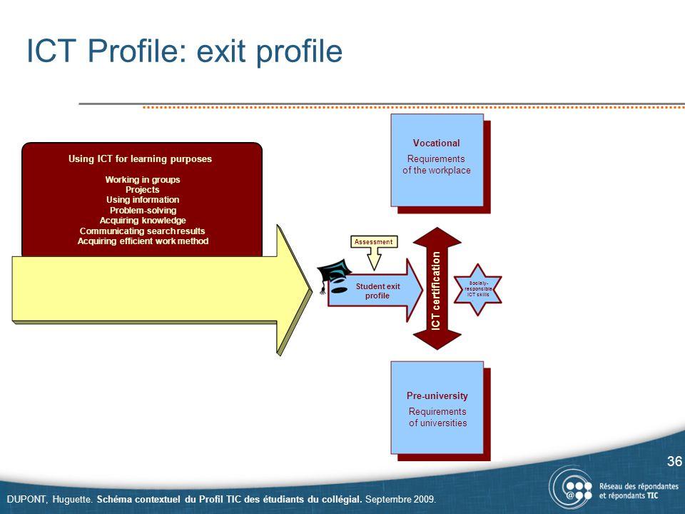 ICT Profile: exit profile 36 DUPONT, Huguette.