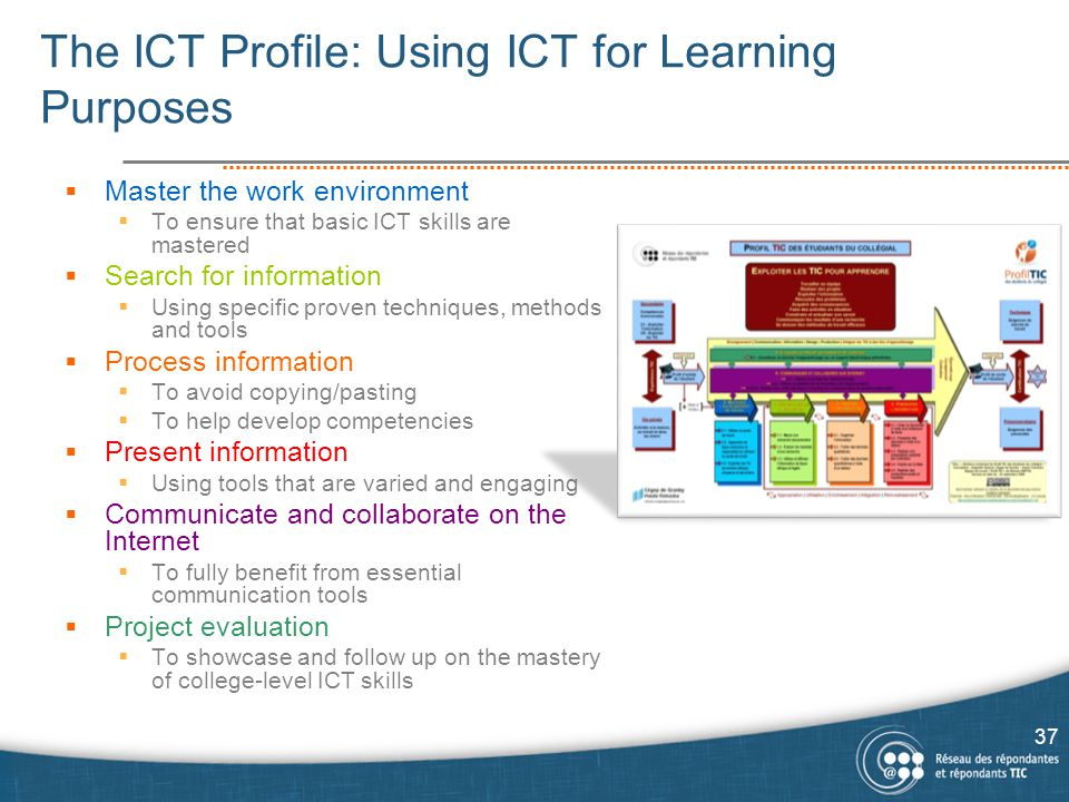 The ICT Profile: Using ICT for Learning Purposes  Master the work environment  To ensure that basic ICT skills are mastered  Search for information  Using specific proven techniques, methods and tools  Process information  To avoid copying/pasting  To help develop competencies  Present information  Using tools that are varied and engaging  Communicate and collaborate on the Internet  To fully benefit from essential communication tools  Project evaluation  To showcase and follow up on the mastery of college-level ICT skills 37