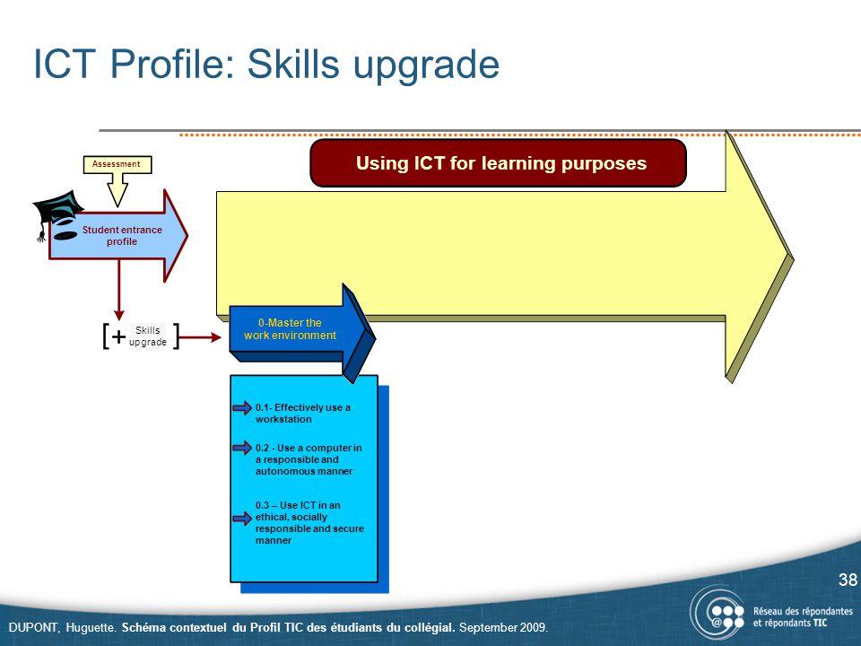 ICT Profile: Skills upgrade 38 DUPONT, Huguette.