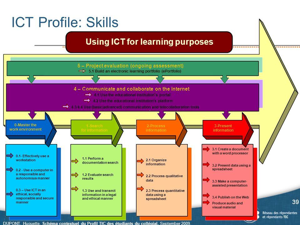 ICT Profile: Skills 39 DUPONT, Huguette.