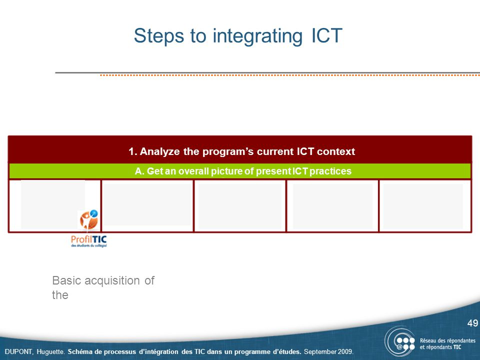 Steps to integrating ICT 49 DUPONT, Huguette.