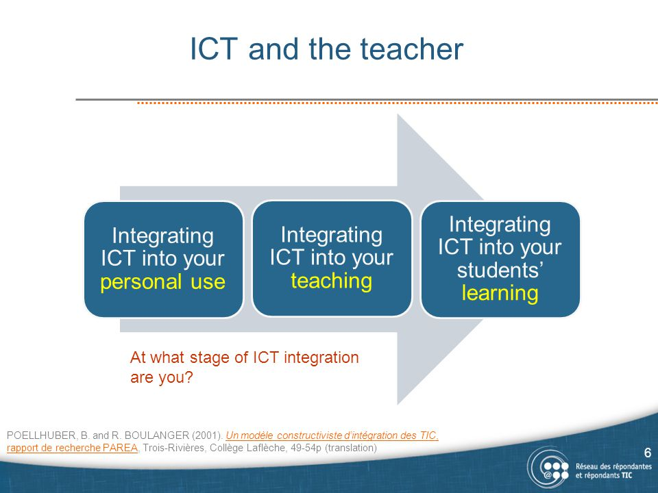 ICT and the teacher Integrating ICT into your personal use Integrating ICT into your teaching Integrating ICT into your students' learning POELLHUBER, B.
