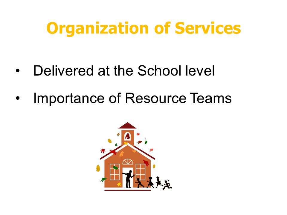 Organization of Services Delivered at the School level Importance of Resource Teams