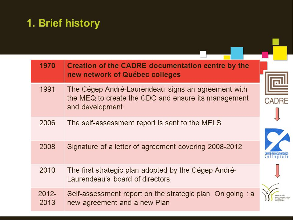 1. Brief history 1970Creation of the CADRE documentation centre by the new network of Québec colleges 1991The Cégep André-Laurendeau signs an agreemen
