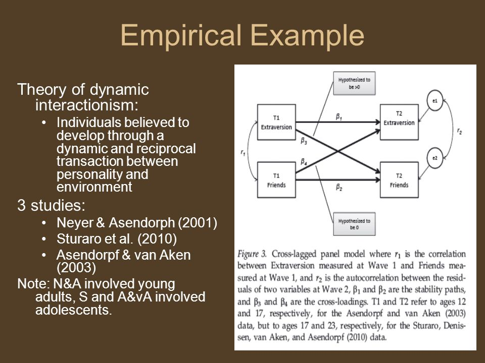 10 Empirical Example Theory of dynamic interactionism: Individuals believed to develop through a dynamic and reciprocal transaction between personalit