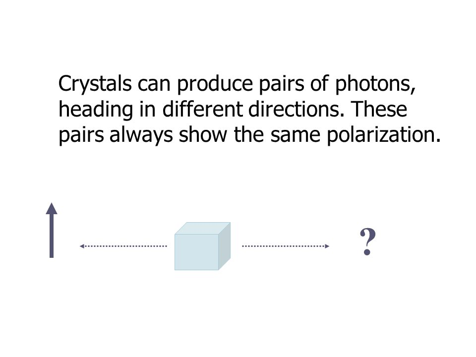 Crystals can produce pairs of photons, heading in different directions.