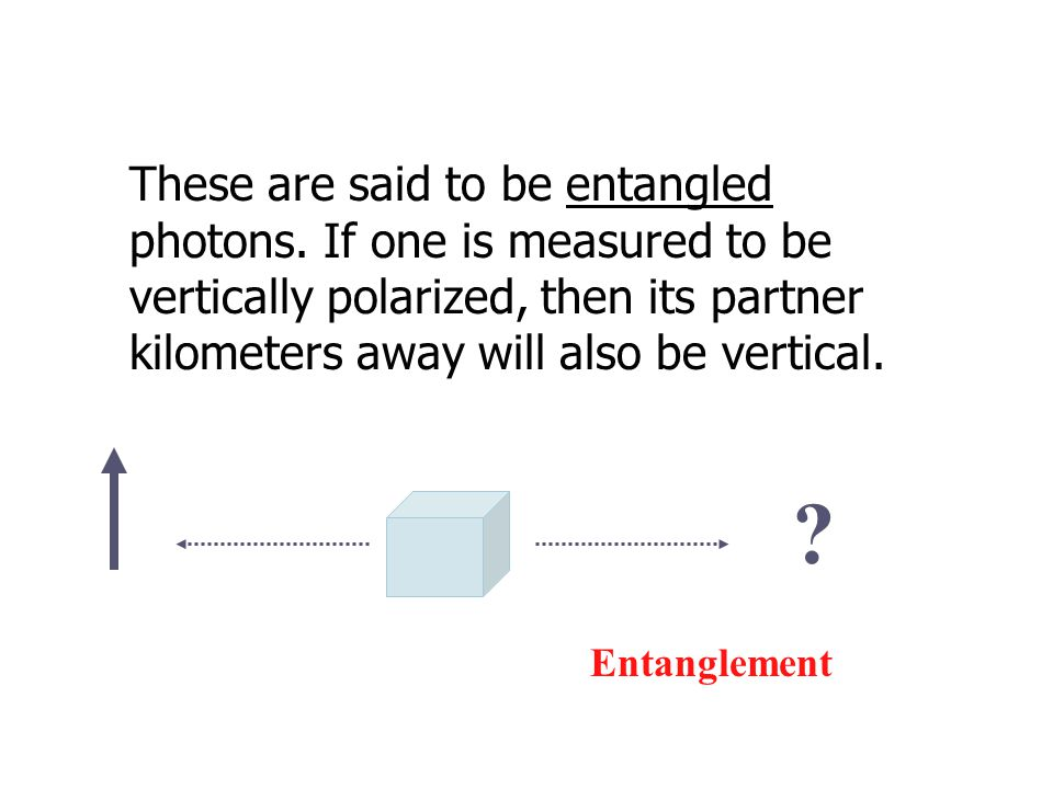 These are said to be entangled photons.