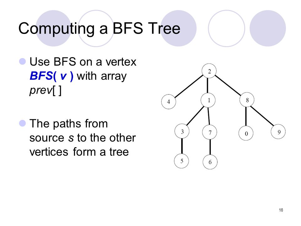 18 Computing a BFS Tree Use BFS on a vertex BFS( v ) with array prev[ ] The paths from source s to the other vertices form a tree
