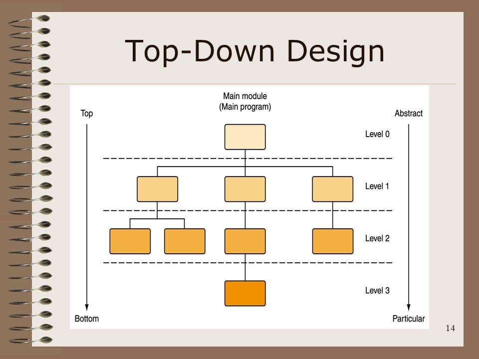 14 Top-Down Design