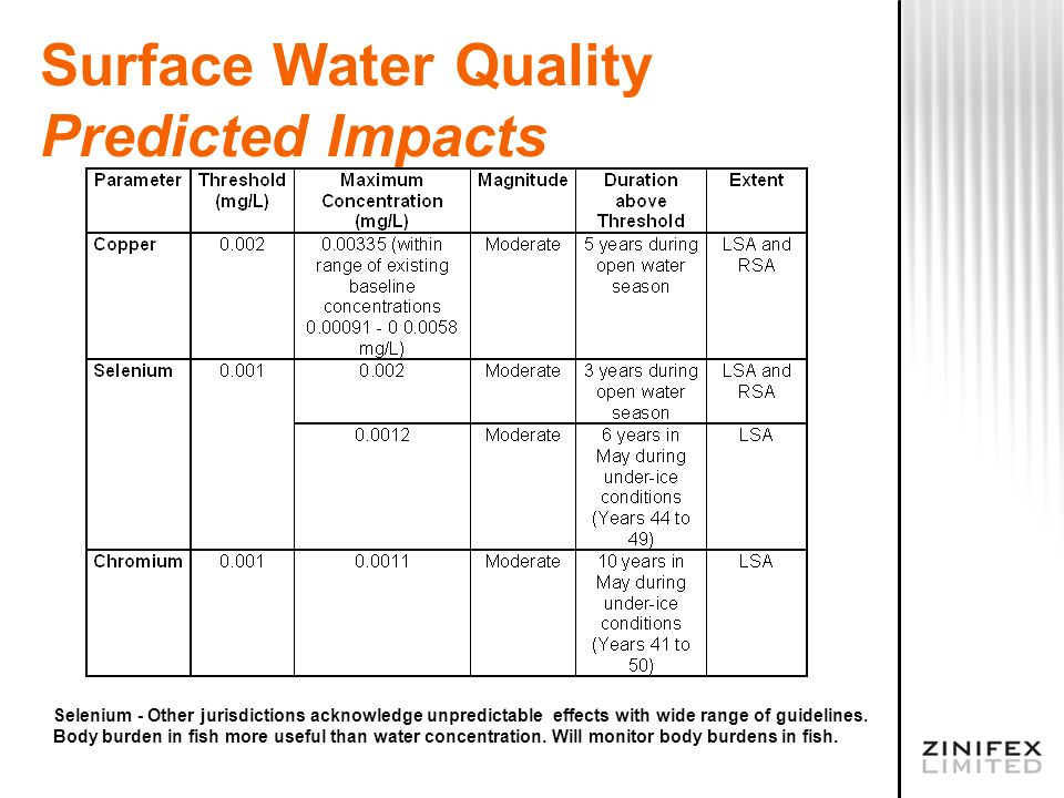 Surface Water Quality Predicted Impacts Selenium - Other jurisdictions acknowledge unpredictable effects with wide range of guidelines.