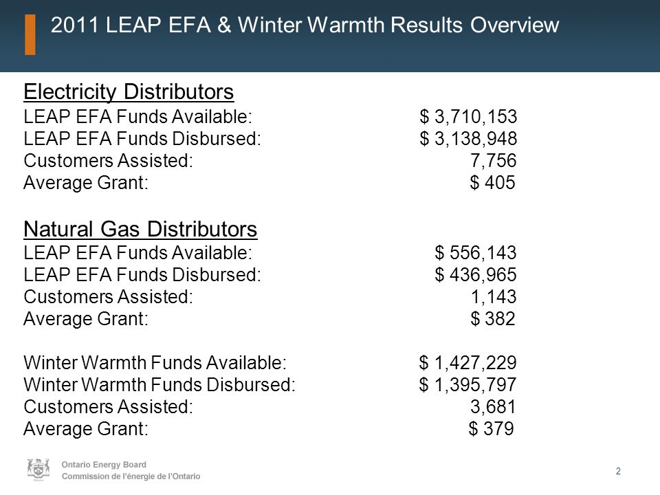 2 2011 LEAP EFA & Winter Warmth Results Overview Electricity Distributors LEAP EFA Funds Available: $ 3,710,153 LEAP EFA Funds Disbursed: $ 3,138,948