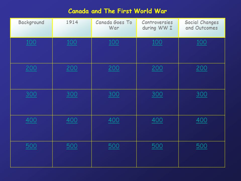 Canada and The First World War Background1914Canada Goes To War Controversies during WW I Social Changes and Outcomes 100 200 300 400 500