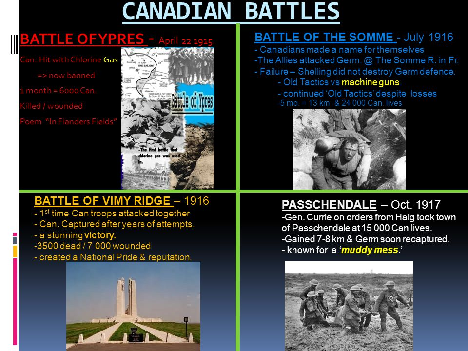 """CANADIAN BATTLES BATTLE OF YPRES - April 22 1915. Can. Hit with Chlorine Gas => now banned 1 month = 6000 Can. Killed / wounded Poem """"In Flanders Fiel"""