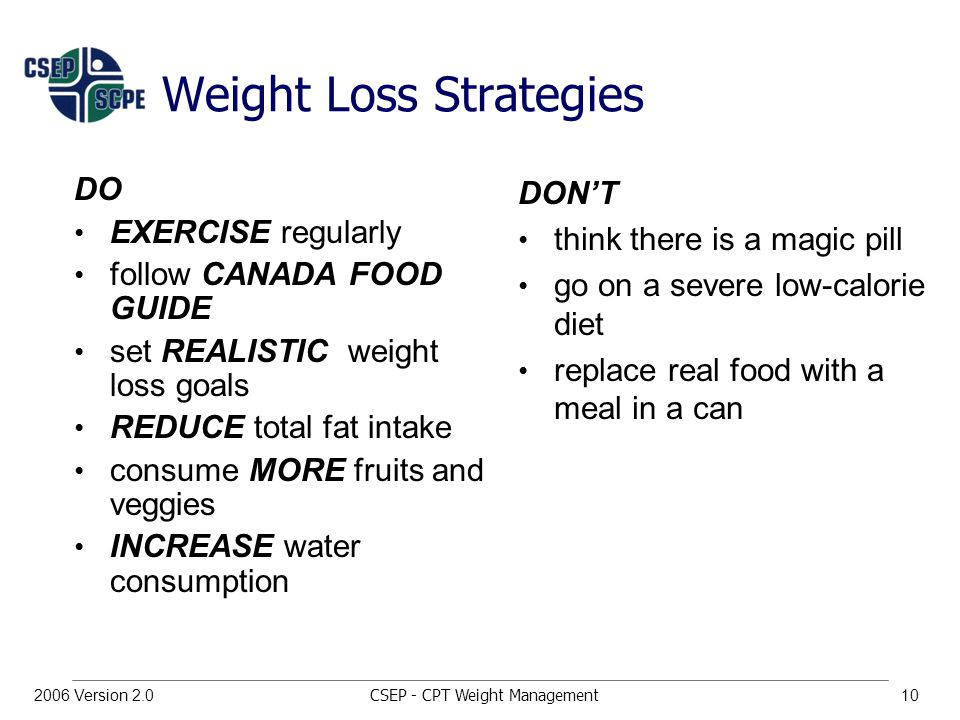 CSEP - CPT Weight Management102006 Version 2.0 Weight Loss Strategies DO EXERCISE regularly follow CANADA FOOD GUIDE set REALISTIC weight loss goals REDUCE total fat intake consume MORE fruits and veggies INCREASE water consumption DON'T think there is a magic pill go on a severe low-calorie diet replace real food with a meal in a can