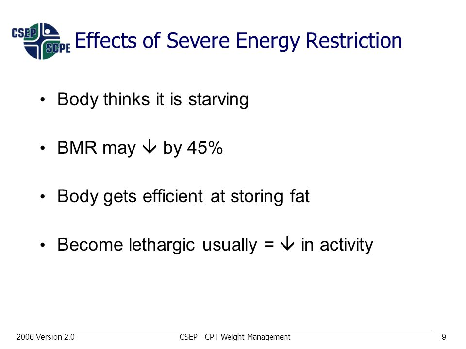 CSEP - CPT Weight Management92006 Version 2.0 Effects of Severe Energy Restriction Body thinks it is starving BMR may  by 45% Body gets efficient at storing fat Become lethargic usually =  in activity
