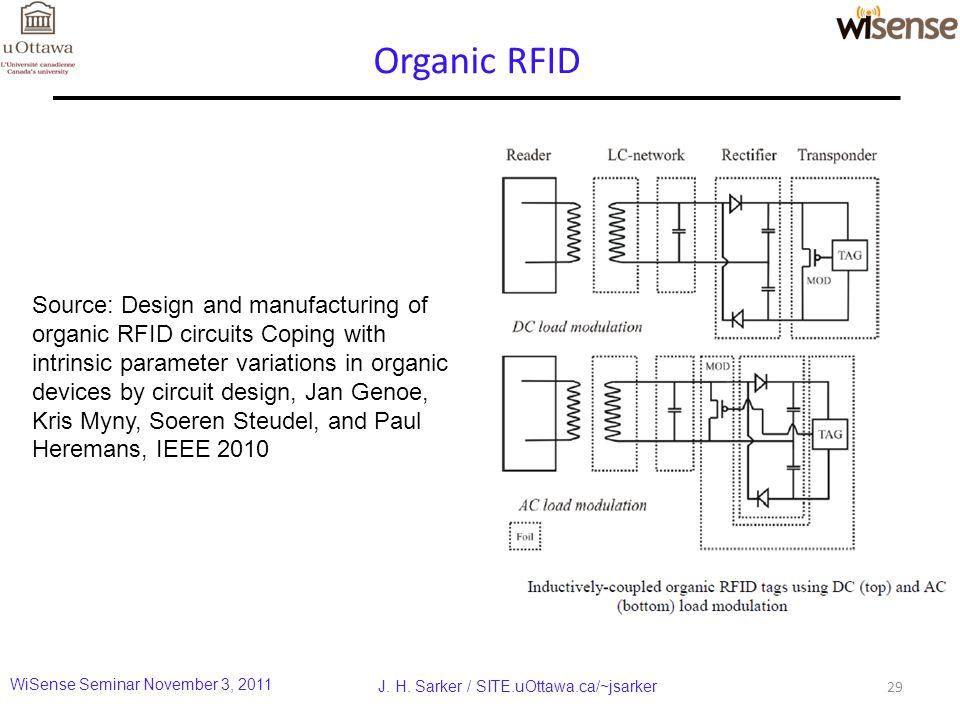 Organic RFID 29 J. H.