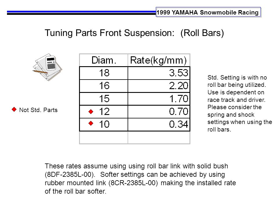 1999 YAMAHA Snowmobile Racing Tuning Parts Front Suspension: (Roll Bars) These rates assume using using roll bar link with solid bush (8DF-2385L-00).