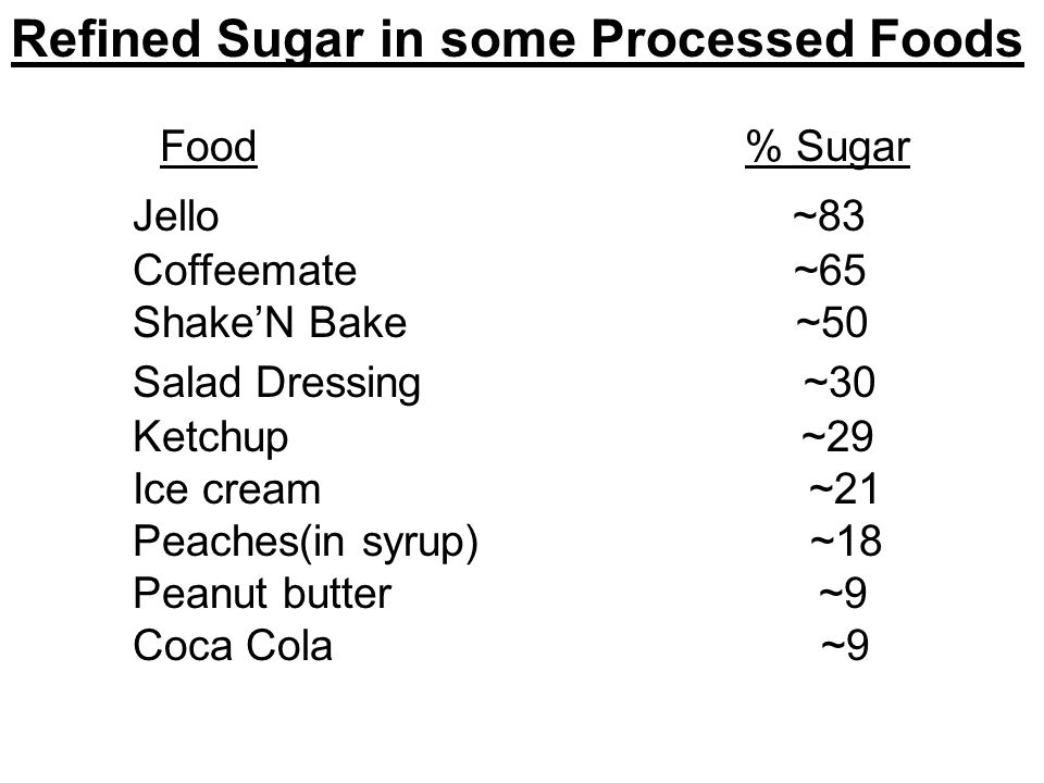 Refined Sugar in some Processed Foods Food % Sugar Jello ~83 Coffeemate ~65 Shake'N Bake ~50 Salad Dressing ~30 Ketchup ~29 Ice cream ~21 Peaches(in syrup) ~18 Peanut butter ~9 Coca Cola ~9