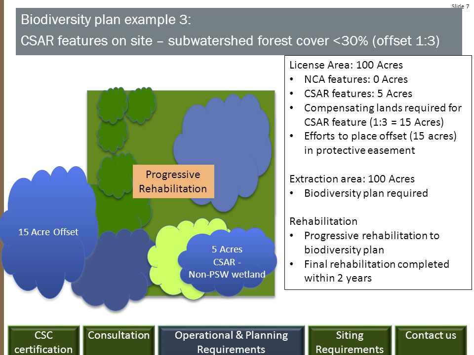 ConsultationCSC certification Siting Requirements Contact usOperational & Planning Requirements Slide 8 CR 5.3 – Request for specific input on the GB NHS CR 5.3 includes a request for specific input on siting within Natural Heritage Systems, including Ontario's Greenbelt Natural Heritage System (GB NHS).