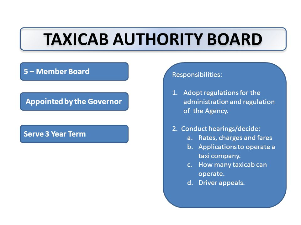 TAXICAB AUTHORITY BOARD 5 – Member Board Responsibilities: 1.Adopt regulations for the administration and regulation of the Agency.