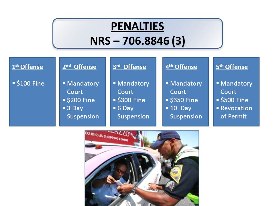 PENALTIES NRS – 706.8846 (3) PENALTIES NRS – 706.8846 (3) 1 st Offense  $100 Fine 2 nd Offense  Mandatory Court  $200 Fine  3 Day Suspension 3 rd Offense  Mandatory Court  $300 Fine  6 Day Suspension 4 th Offense  Mandatory Court  $350 Fine  10 Day Suspension 5 th Offense  Mandatory Court  $500 Fine  Revocation of Permit
