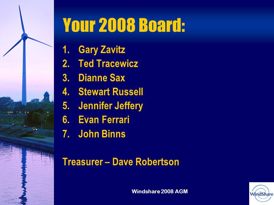 Windshare 2008 AGM Your 2008 Board: 1. 1.Gary Zavitz 2.