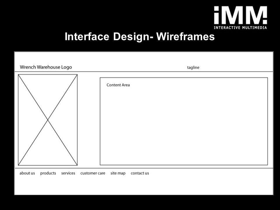 7 Interface Design- Wireframes