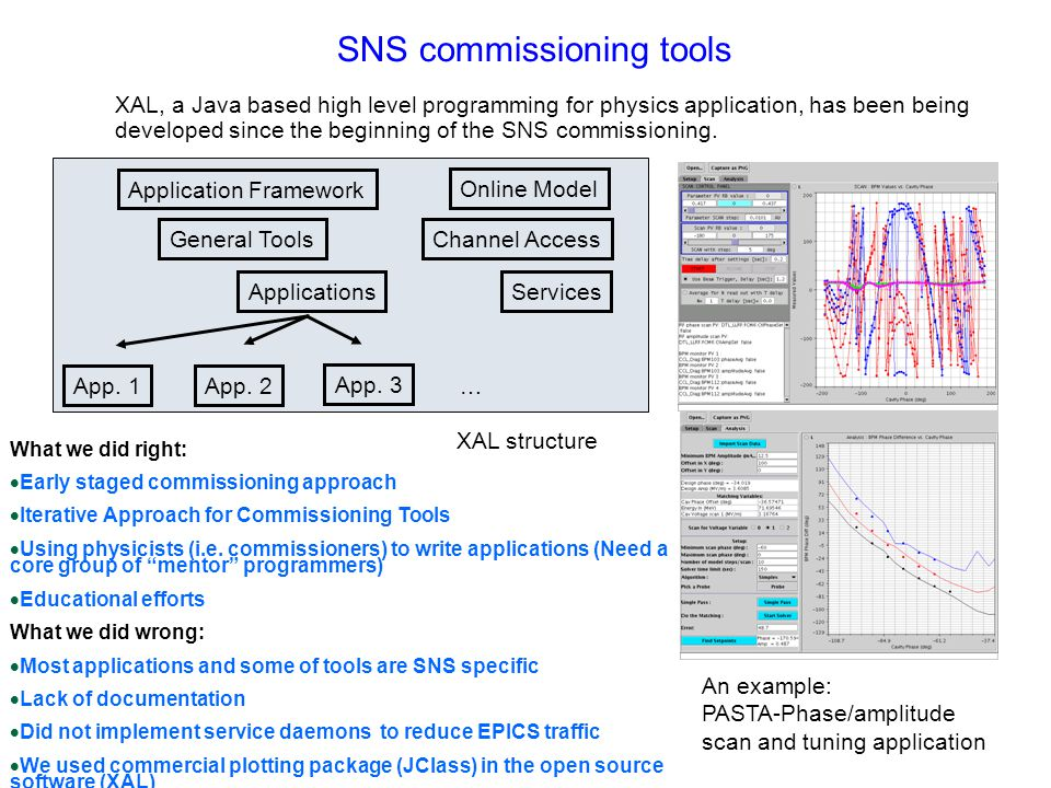 Discussion & answers to the questions - Operation shifts for commissioning run 24 hr.
