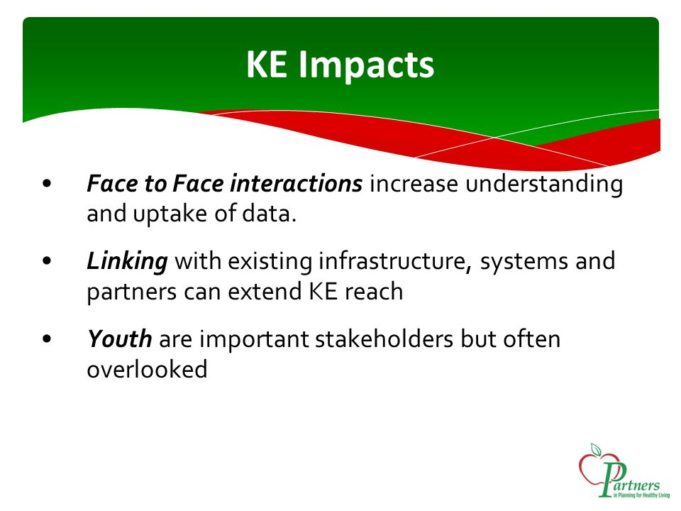 KE Impacts Face to Face interactions increase understanding and uptake of data.