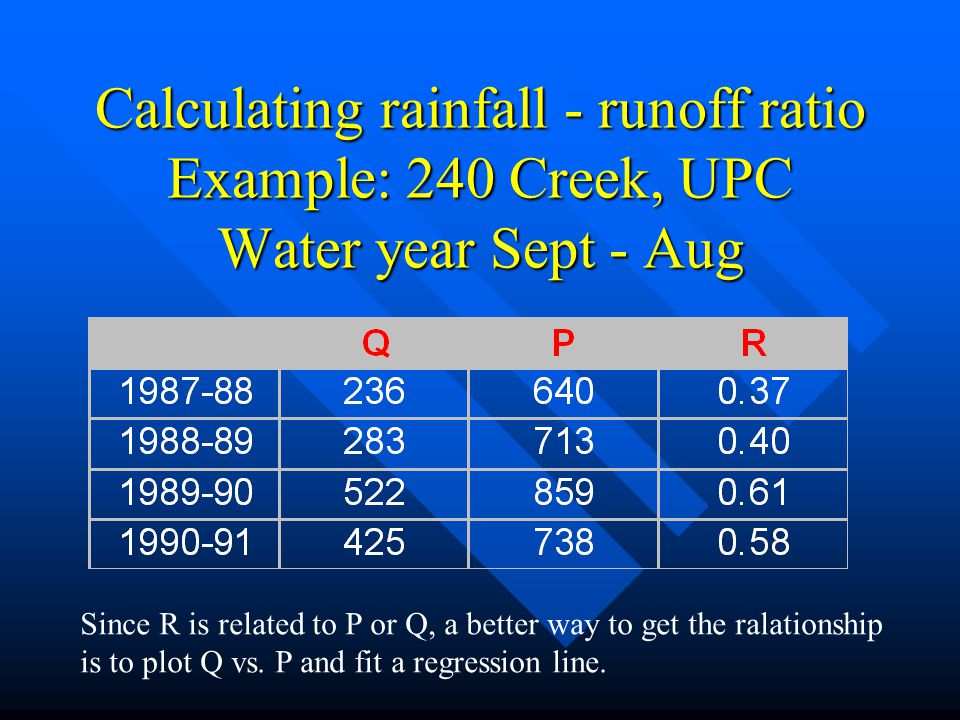 Calculating rainfall - runoff ratio Example: 240 Creek, UPC Water year Sept - Aug Since R is related to P or Q, a better way to get the ralationship is to plot Q vs.
