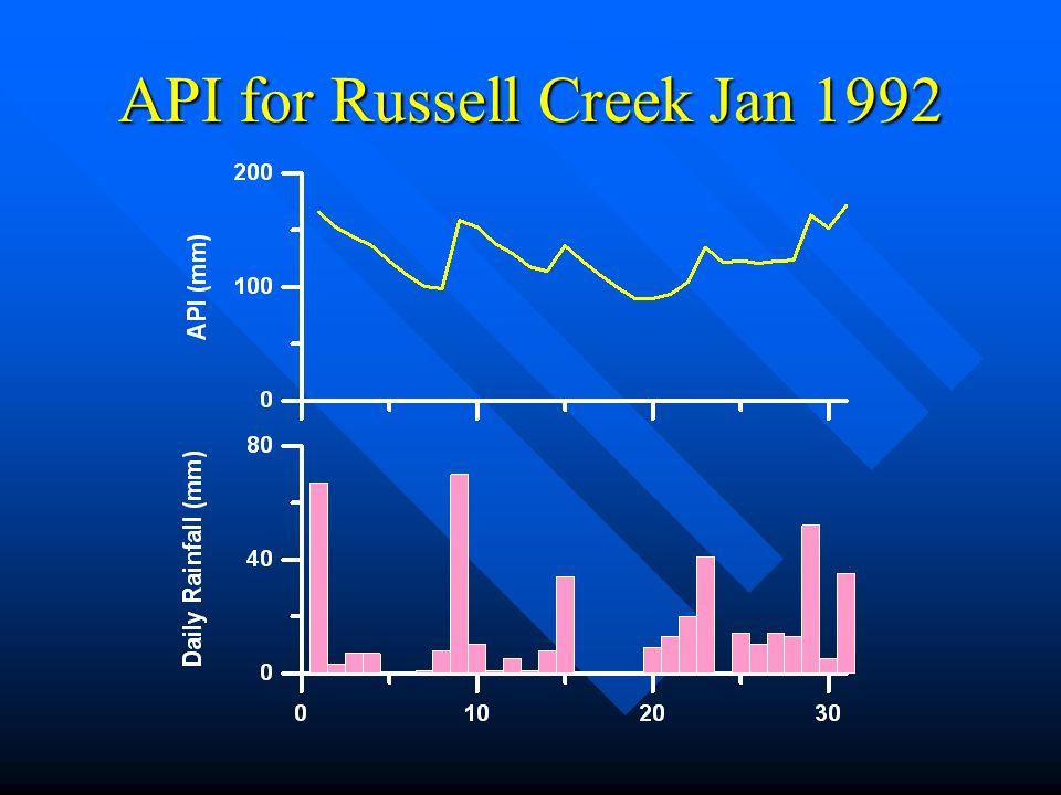 API for Russell Creek Jan 1992