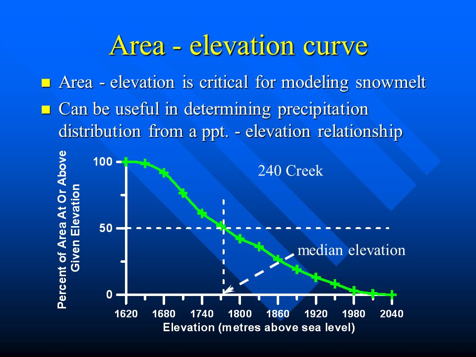 Area - elevation curve n Area - elevation is critical for modeling snowmelt n Can be useful in determining precipitation distribution from a ppt. - el