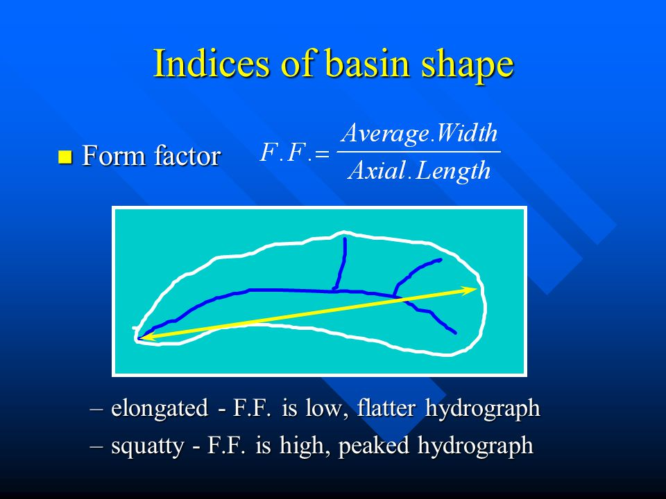 Indices of basin shape n Form factor –elongated - F.F.